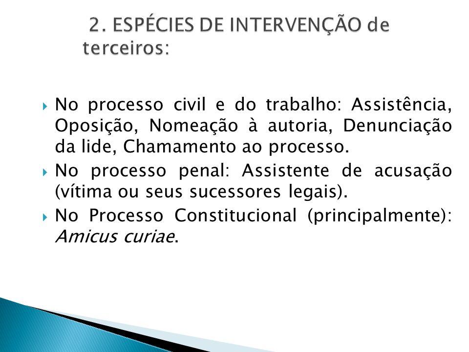 2. ESPÉCIES DE INTERVENÇÃO de terceiros: