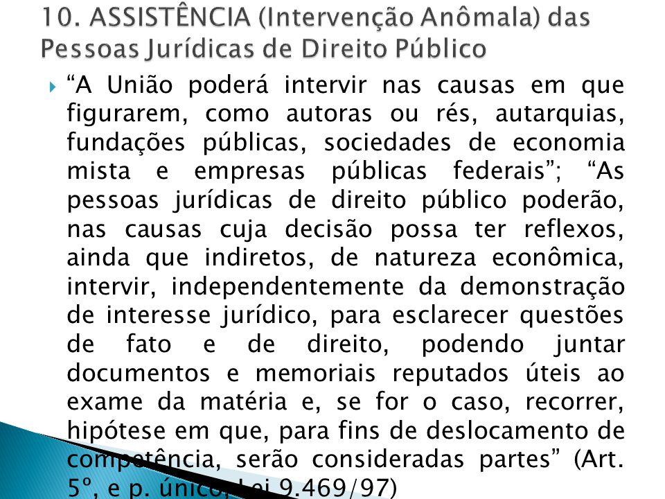 10. ASSISTÊNCIA (Intervenção Anômala) das Pessoas Jurídicas de Direito Público