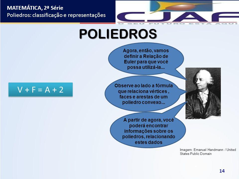 POLIEDROS V + F = A + 2 MATEMÁTICA, 2ª Série