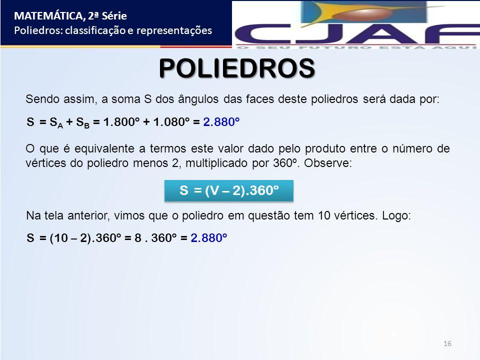 POLIEDROS S = (V – 2).360º MATEMÁTICA, 2ª Série