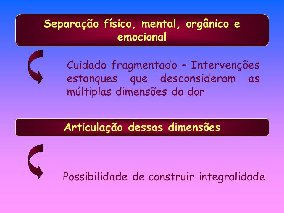 Separação físico, mental, orgânico e emocional