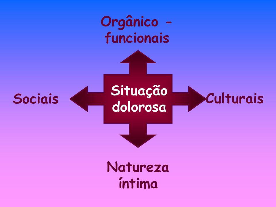 Orgânico -funcionais Situação dolorosa Sociais Culturais Natureza íntima