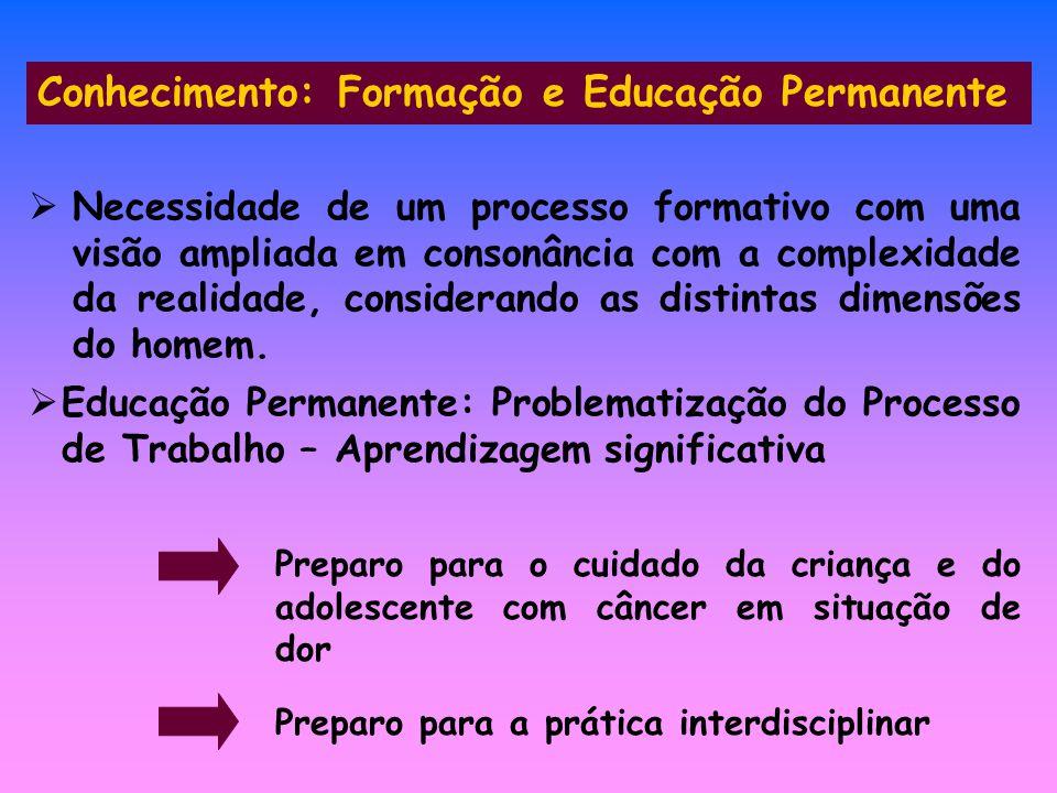 Conhecimento: Formação e Educação Permanente