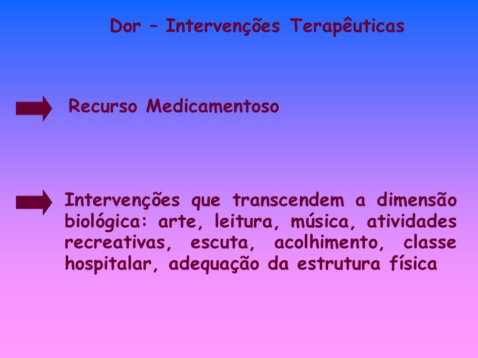 Dor – Intervenções Terapêuticas