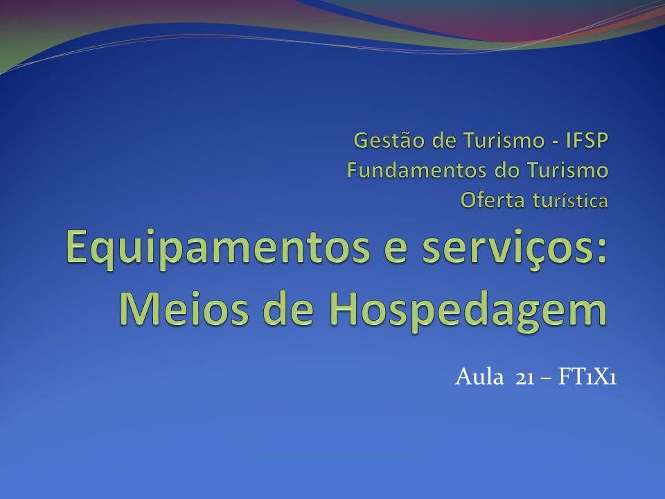Gestão de Turismo - IFSP Fundamentos do Turismo Oferta turística Equipamentos e serviços: Meios de Hospedagem