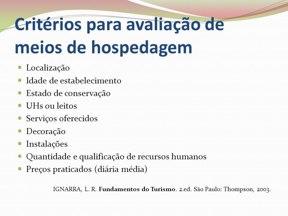 Critérios para avaliação de meios de hospedagem