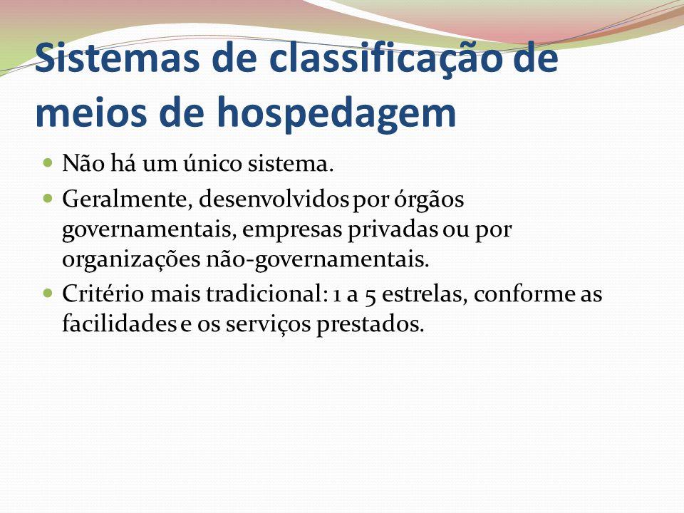 Sistemas de classificação de meios de hospedagem