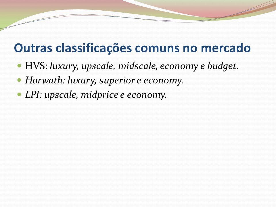 Outras classificações comuns no mercado