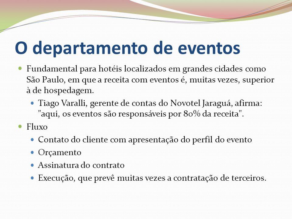 O departamento de eventos