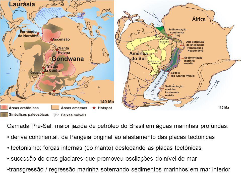 Camada Pré-Sal: maior jazida de petróleo do Brasil em águas marinhas profundas: