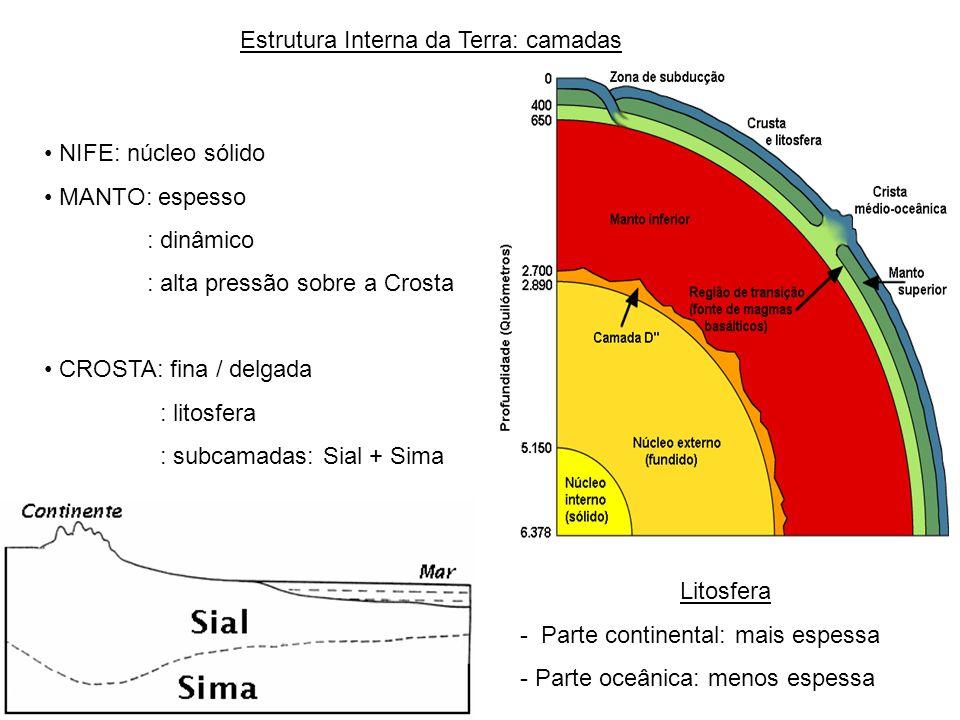 Estrutura Interna da Terra: camadas