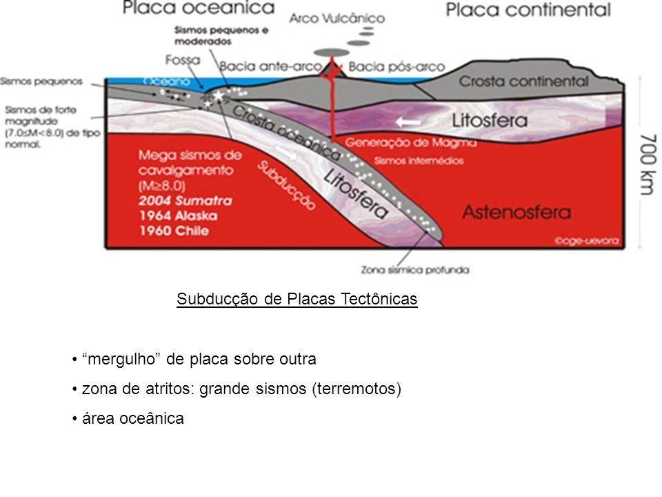 Subducção de Placas Tectônicas