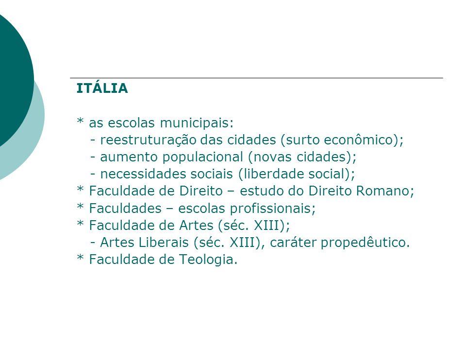 ITÁLIA * as escolas municipais: - reestruturação das cidades (surto econômico); - aumento populacional (novas cidades);