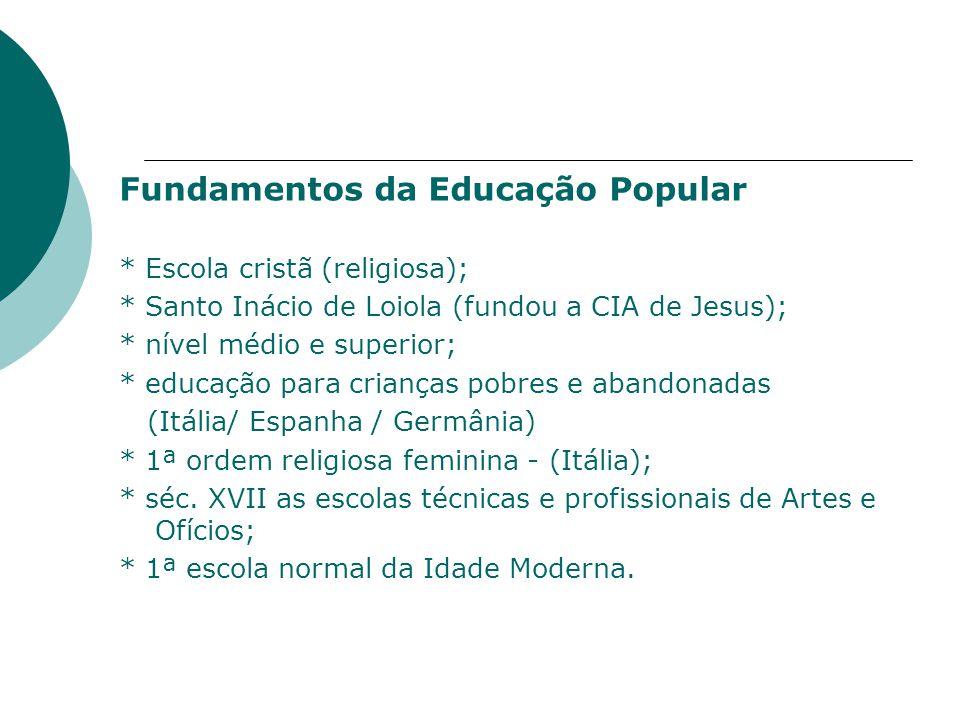Fundamentos da Educação Popular