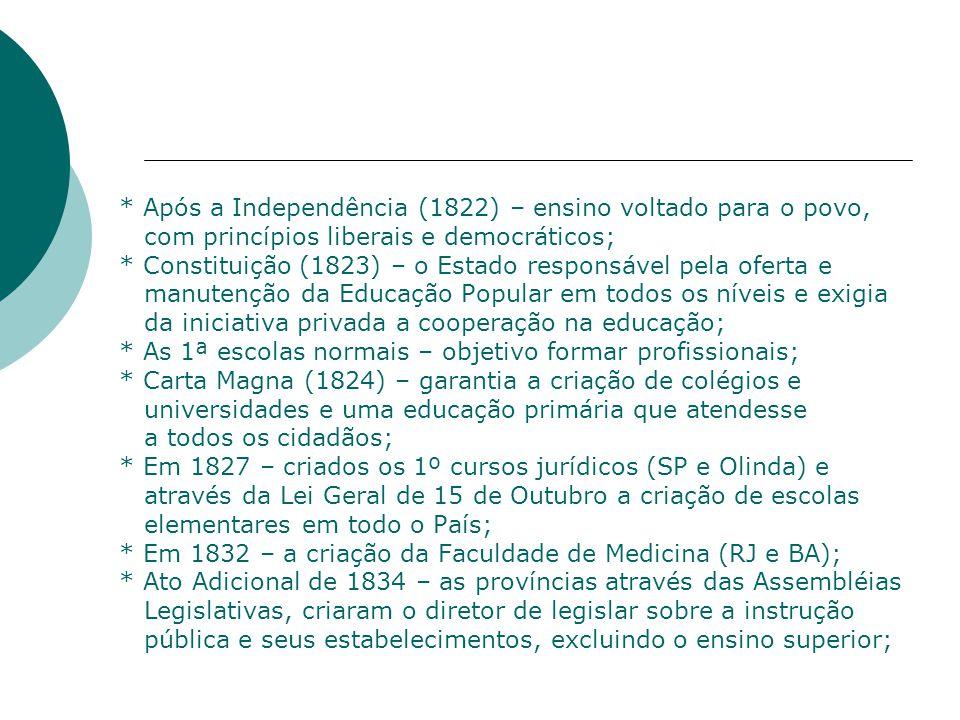 * Após a Independência (1822) – ensino voltado para o povo,