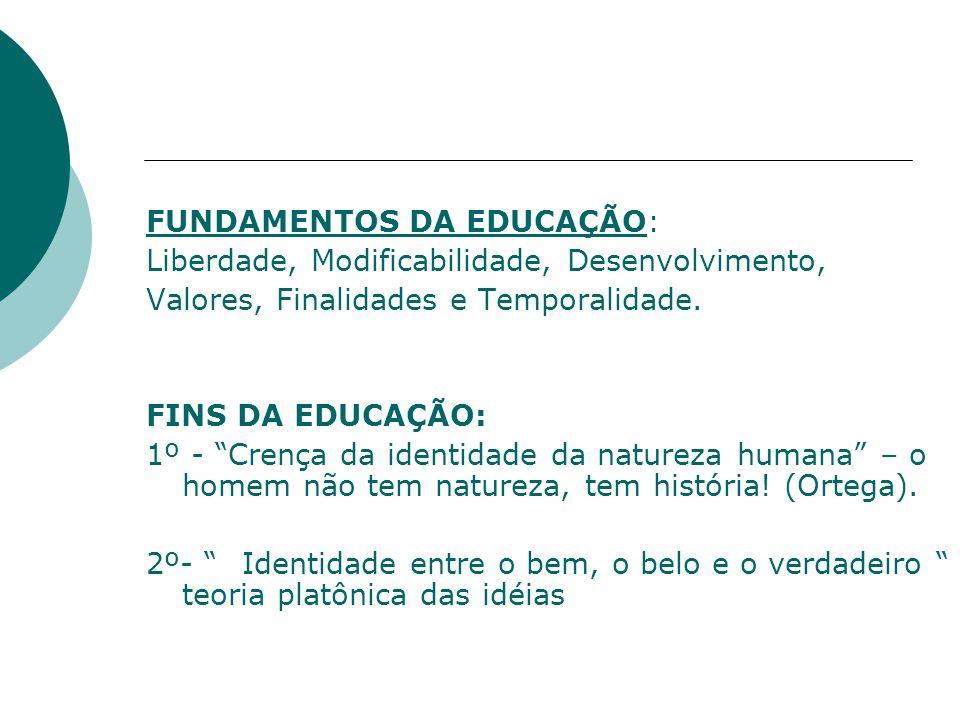 FUNDAMENTOS DA EDUCAÇÃO: