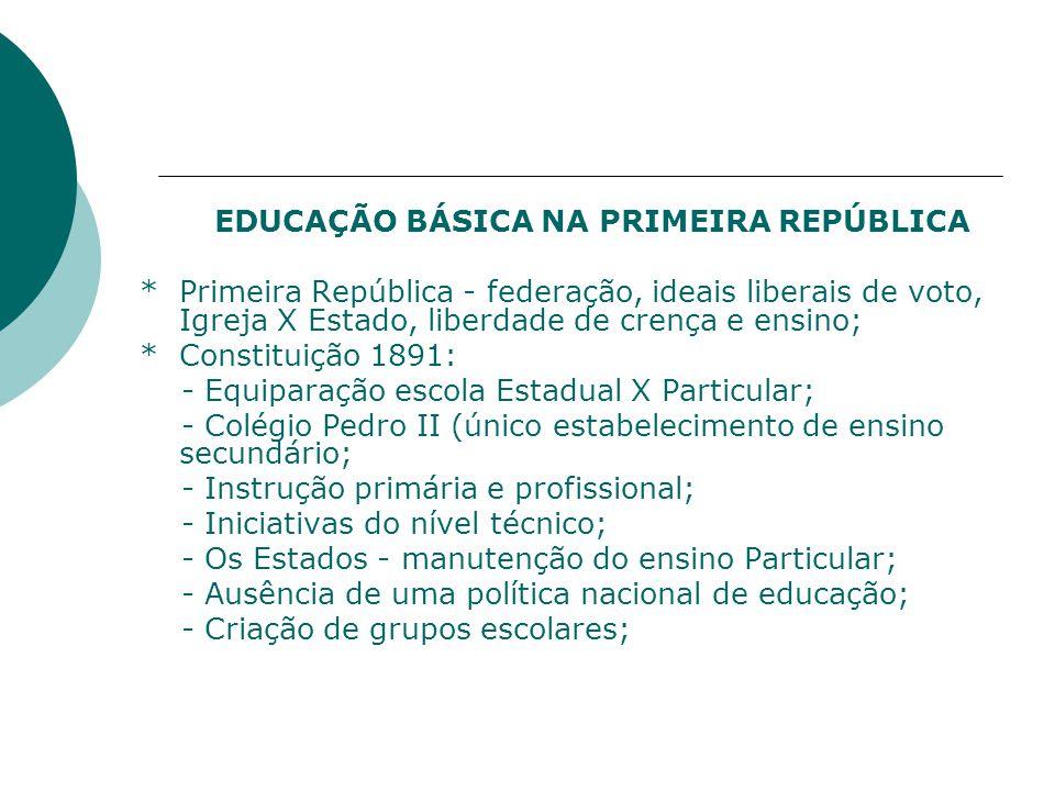 EDUCAÇÃO BÁSICA NA PRIMEIRA REPÚBLICA
