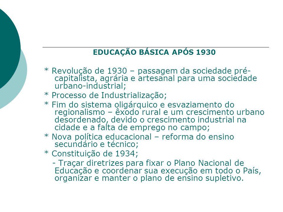 * Processo de Industrialização;