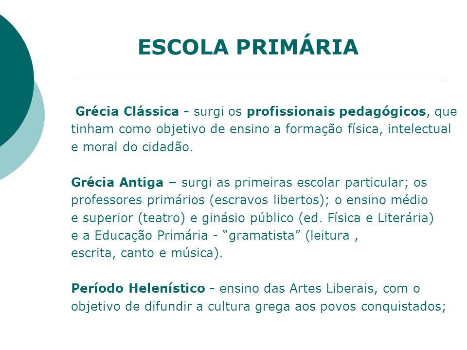 ESCOLA PRIMÁRIA Grécia Clássica - surgi os profissionais pedagógicos, que. tinham como objetivo de ensino a formação física, intelectual.