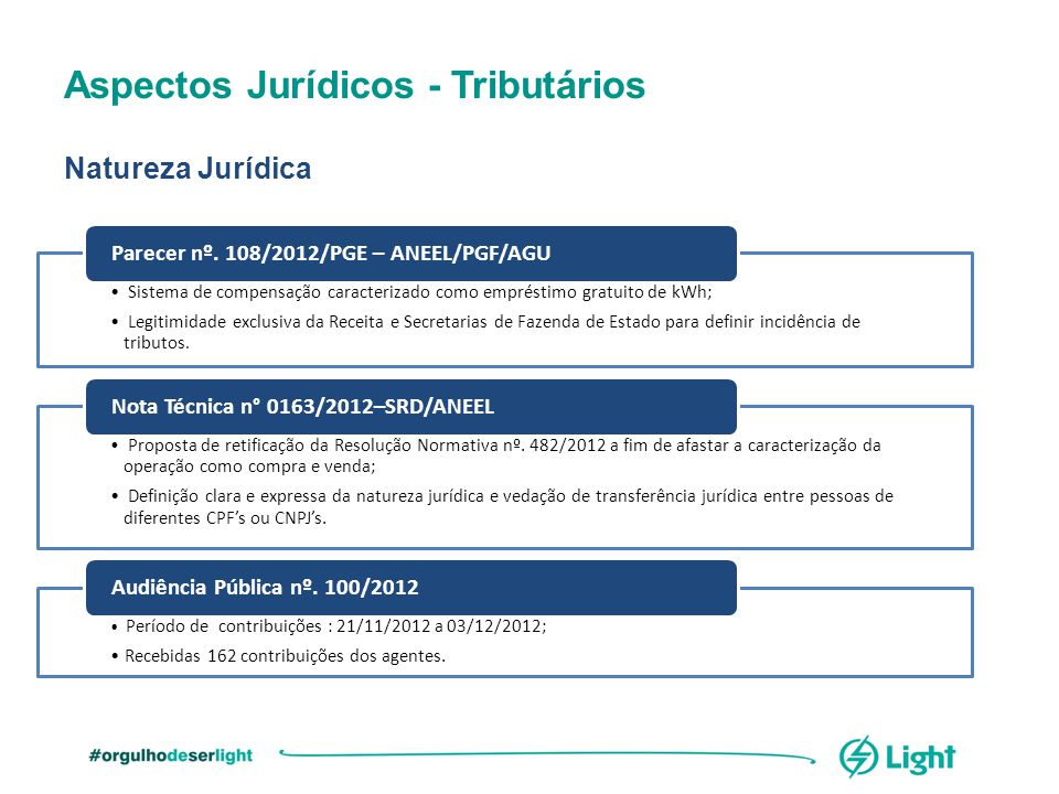 Aspectos Jurídicos - Tributários