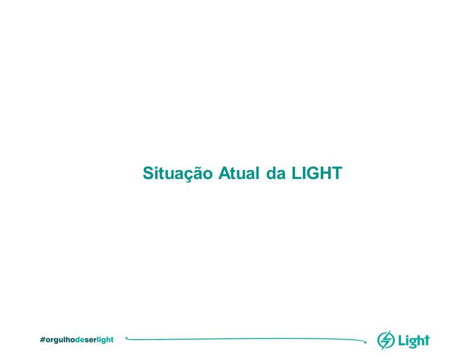 Situação Atual da LIGHT