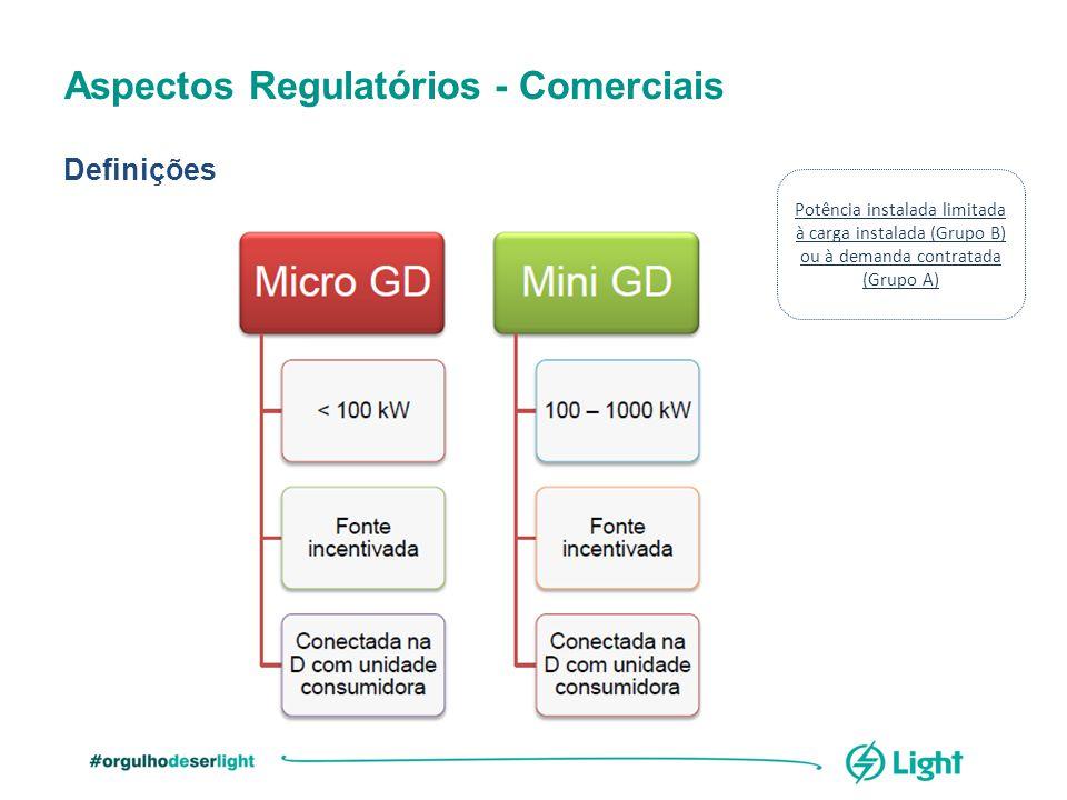 Aspectos Regulatórios - Comerciais