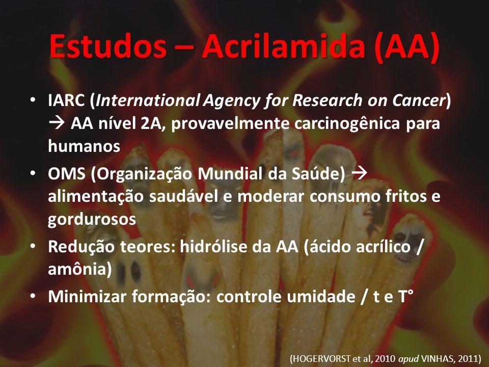 Estudos – Acrilamida (AA)