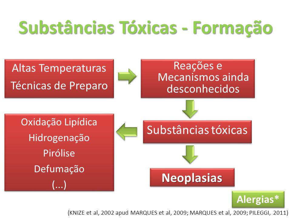 Substâncias Tóxicas - Formação
