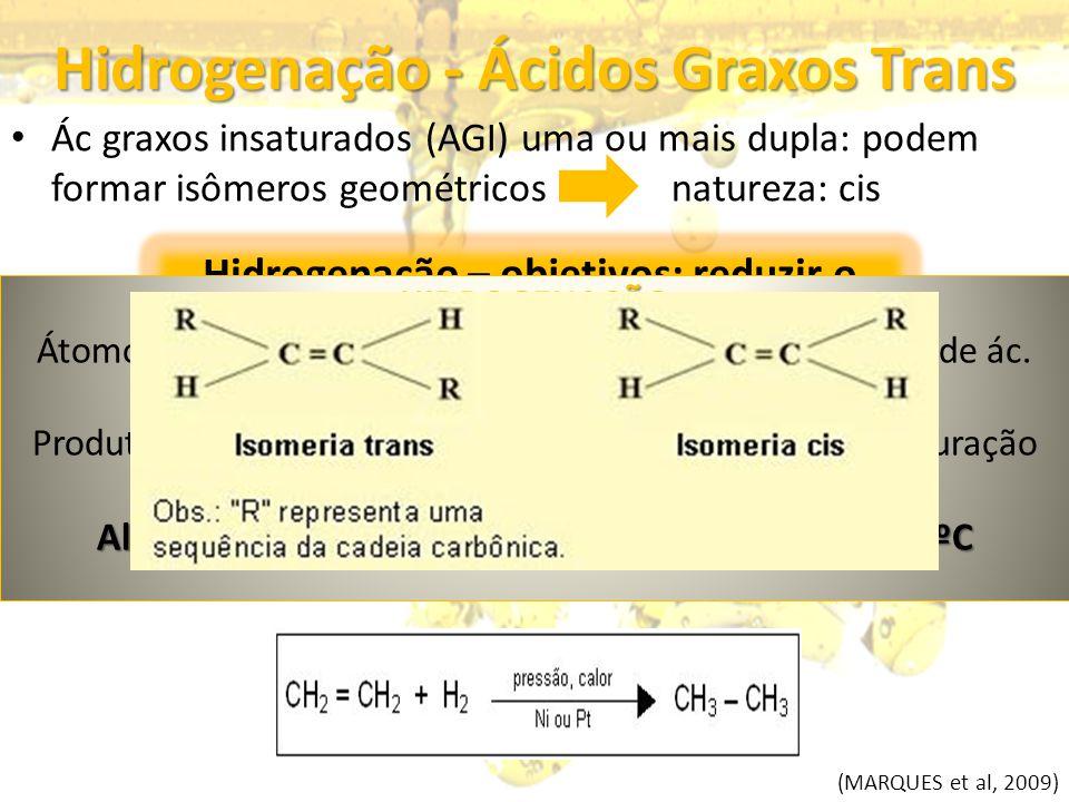 Hidrogenação - Ácidos Graxos Trans