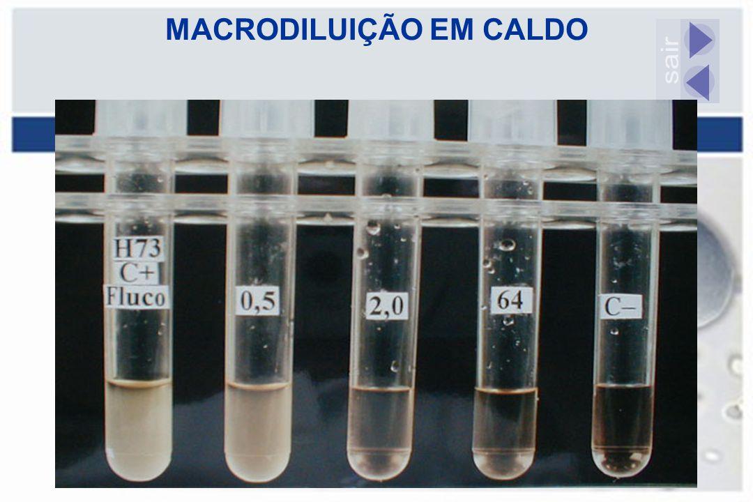MACRODILUIÇÃO EM CALDO