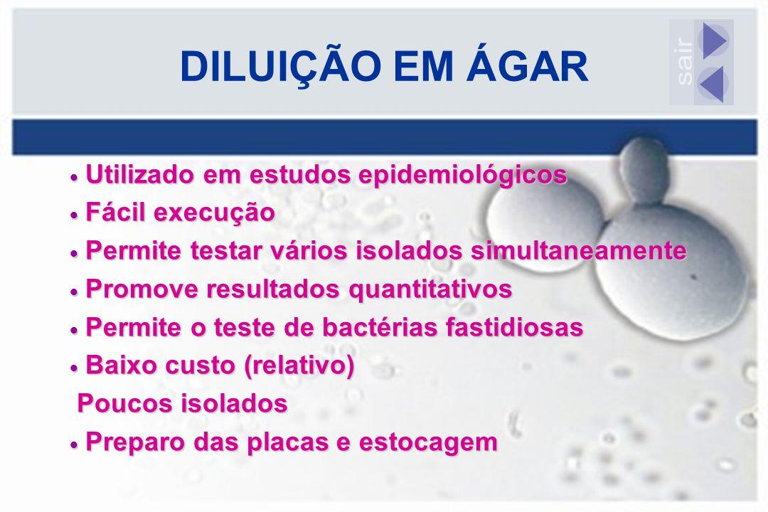 DILUIÇÃO EM ÁGAR sair Utilizado em estudos epidemiológicos