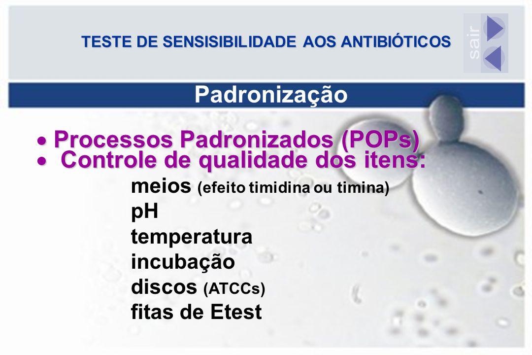 TESTE DE SENSISIBILIDADE AOS ANTIBIÓTICOS