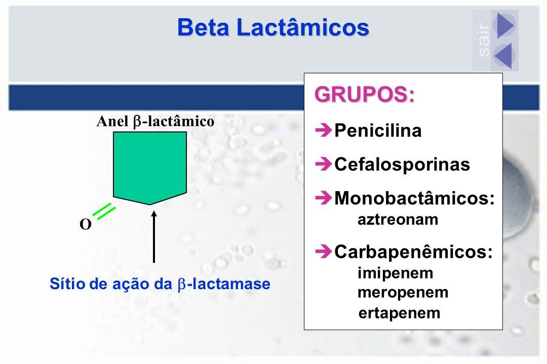 Beta Lactâmicos sair GRUPOS: Penicilina Cefalosporinas