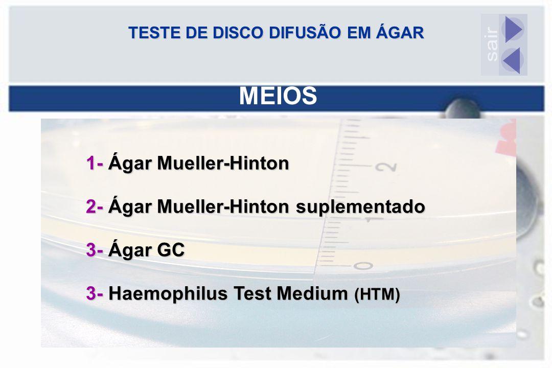 TESTE DE DISCO DIFUSÃO EM ÁGAR