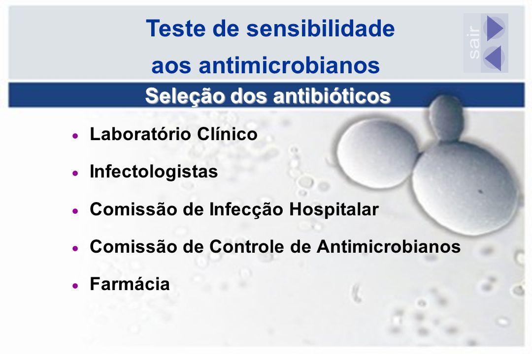 Teste de sensibilidade aos antimicrobianos Seleção dos antibióticos