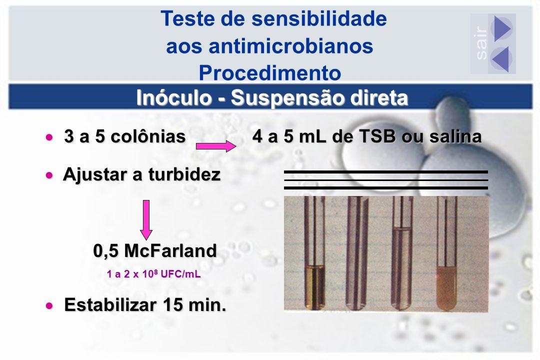 Teste de sensibilidade aos antimicrobianos Inóculo - Suspensão direta