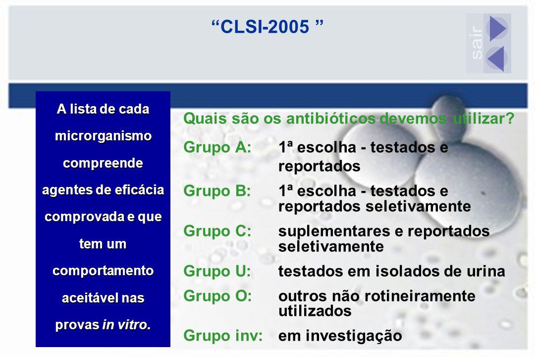 sair CLSI-2005 Quais são os antibióticos devemos utilizar