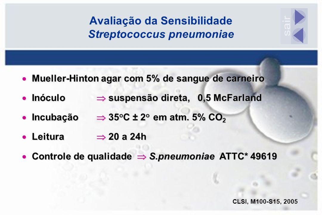 Avaliação da Sensibilidade Streptococcus pneumoniae
