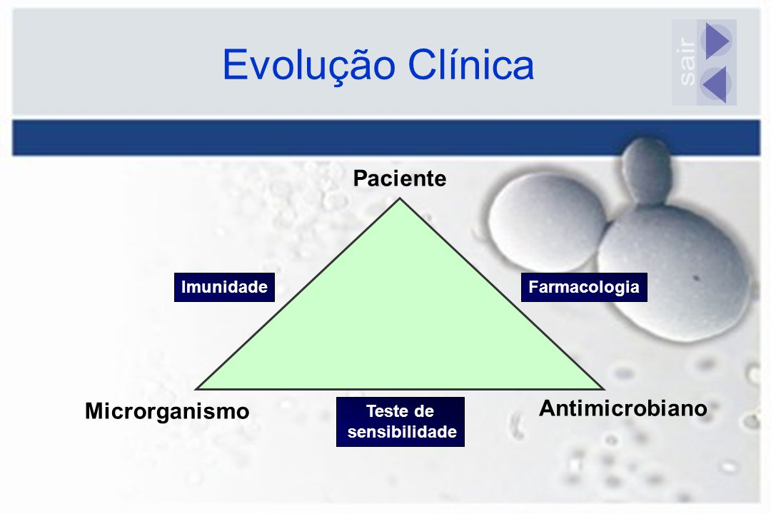 Evolução Clínica sair Paciente Antimicrobiano Microrganismo Imunidade