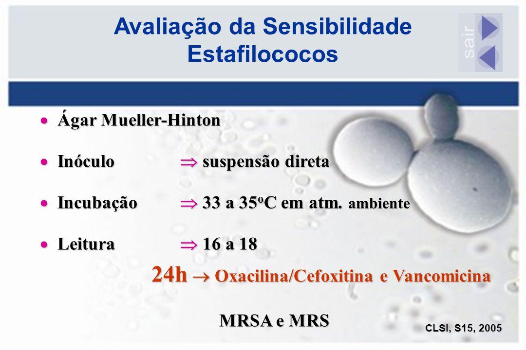 Avaliação da Sensibilidade Estafilococos