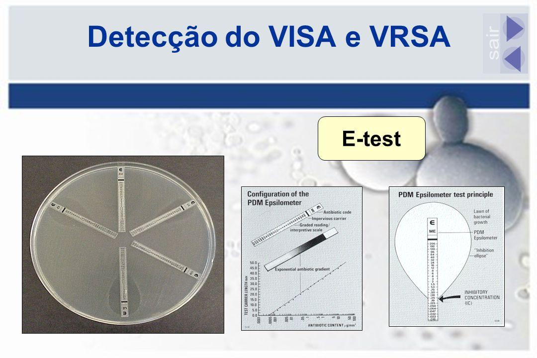 Detecção do VISA e VRSA sair E-test
