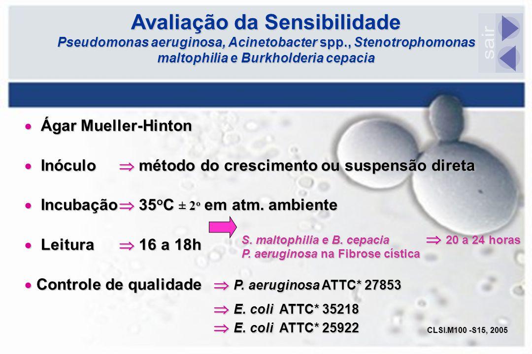 Avaliação da Sensibilidade Pseudomonas aeruginosa, Acinetobacter spp