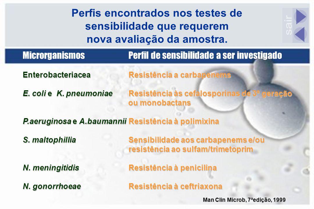 Perfis encontrados nos testes de sensibilidade que requerem nova avaliação da amostra.