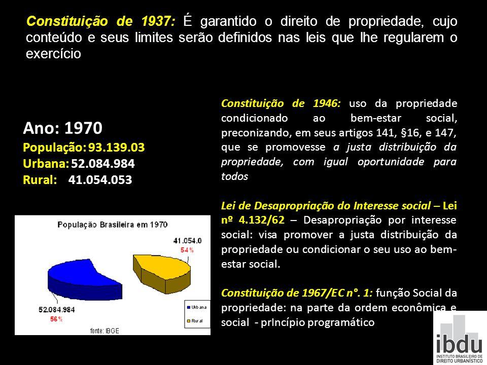 Constituição de 1937: É garantido o direito de propriedade, cujo conteúdo e seus limites serão definidos nas leis que lhe regularem o exercício