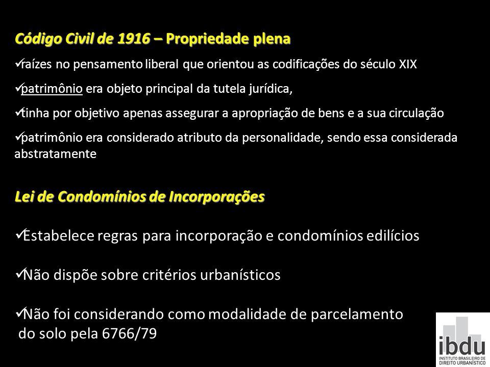 Código Civil de 1916 – Propriedade plena