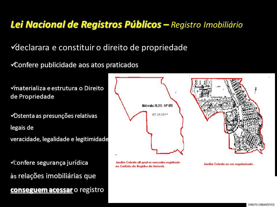 Lei Nacional de Registros Públicos – Registro Imobiliário