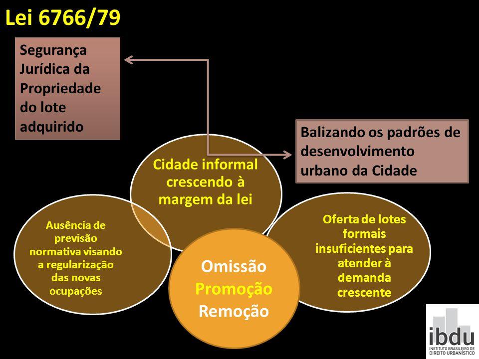 Lei 6766/79 Omissão Promoção Remoção