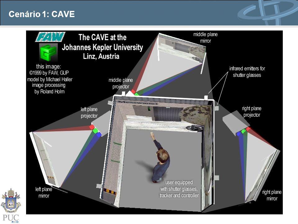 Cenário 1: CAVE