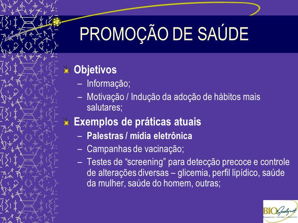 PROMOÇÃO DE SAÚDE Objetivos Exemplos de práticas atuais Informação;