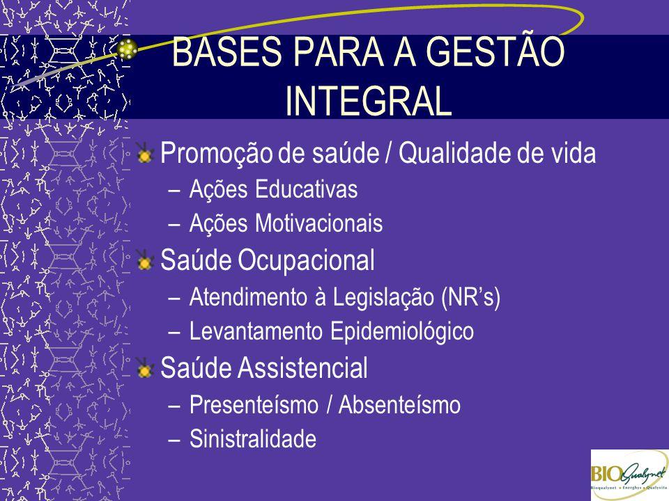 BASES PARA A GESTÃO INTEGRAL